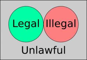 Legal vs Illegal vs Unlawful